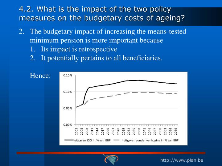 4.2. What is the impact of the two policy measures on the budgetary costs of ageing?