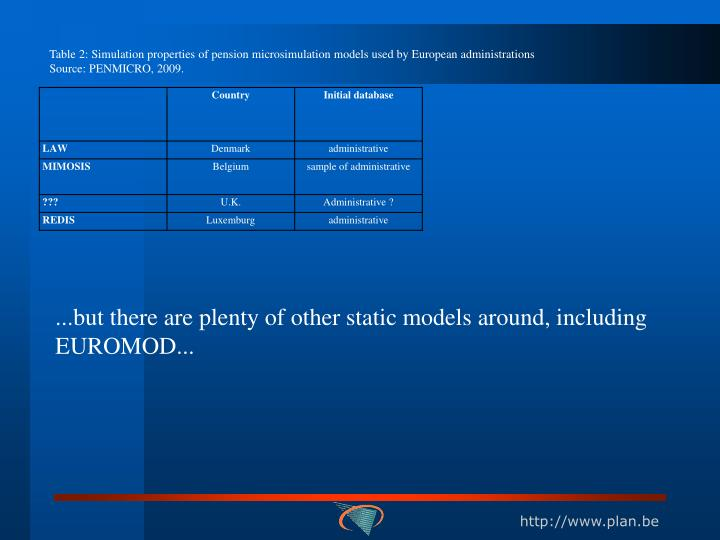 Table 2: Simulation properties of pension microsimulation models used by European administrations