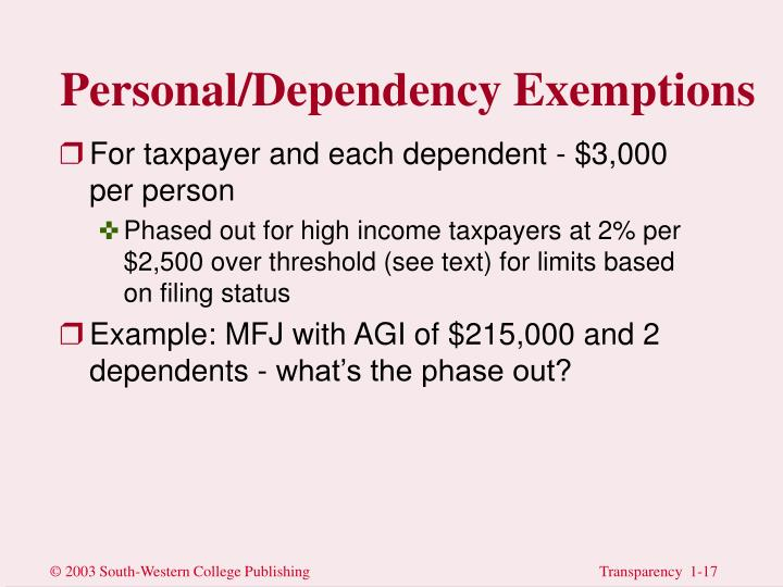 Personal/Dependency Exemptions