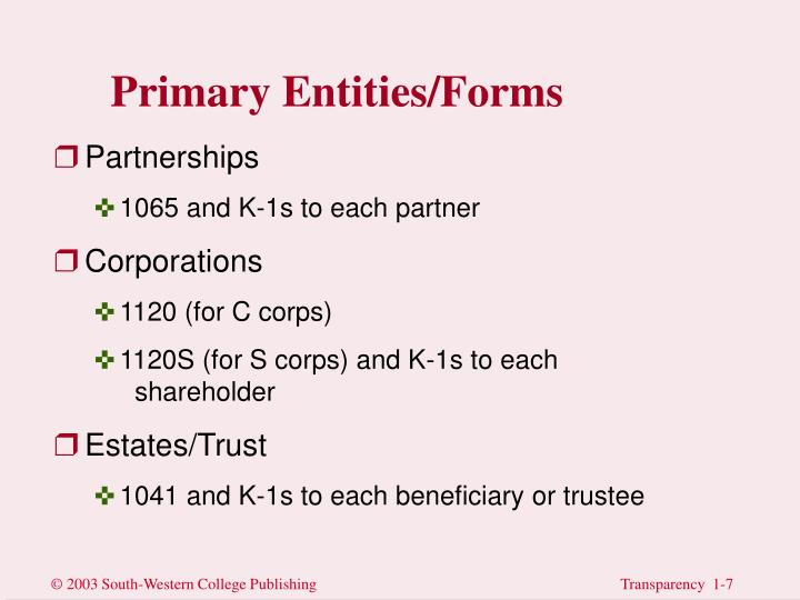 Primary Entities/Forms