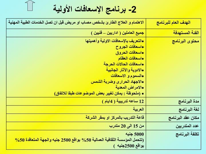 2- برنامج الإسعافات الأولية