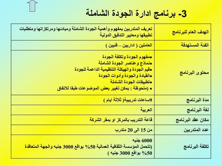 3- برنامج ادارة الجودة الشاملة
