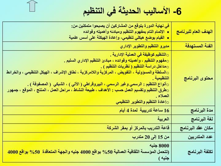 6- الأساليب الحديثة في التنظيم