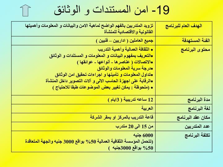 19- امن المستندات و الوثائق