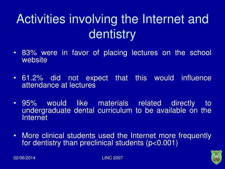 Activities involving the Internet and dentistry