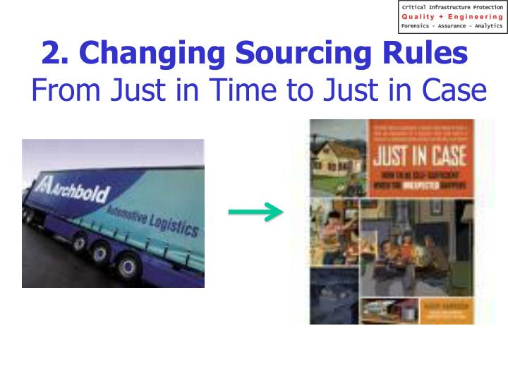 2. Changing Sourcing Rules