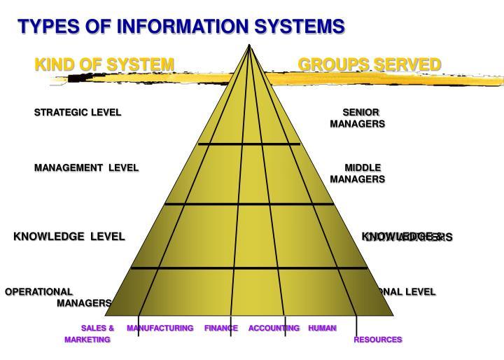 types of billing system Patient billing information, including information on online bill payments.