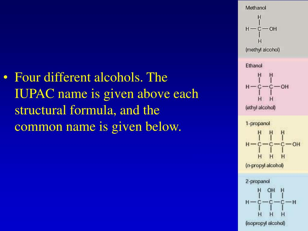 Four different alcohols. The IUPAC name is given above each structural formula, and the common name is given below.