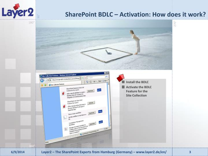 Sharepoint bdlc activation how does it work