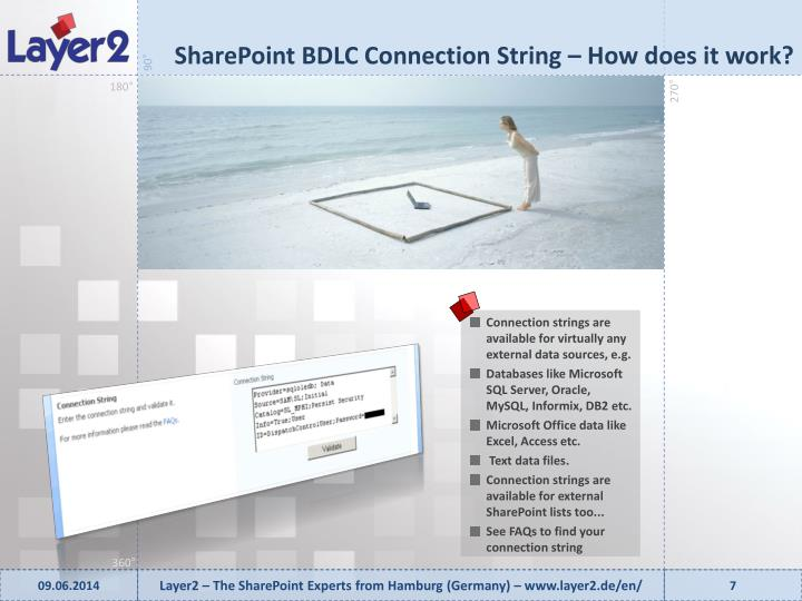 SharePoint BDLC Connection String –