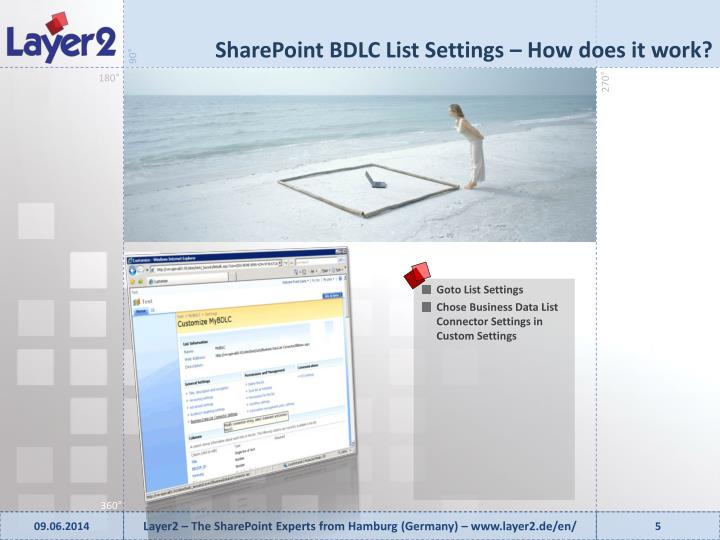 SharePoint BDLC List Settings –