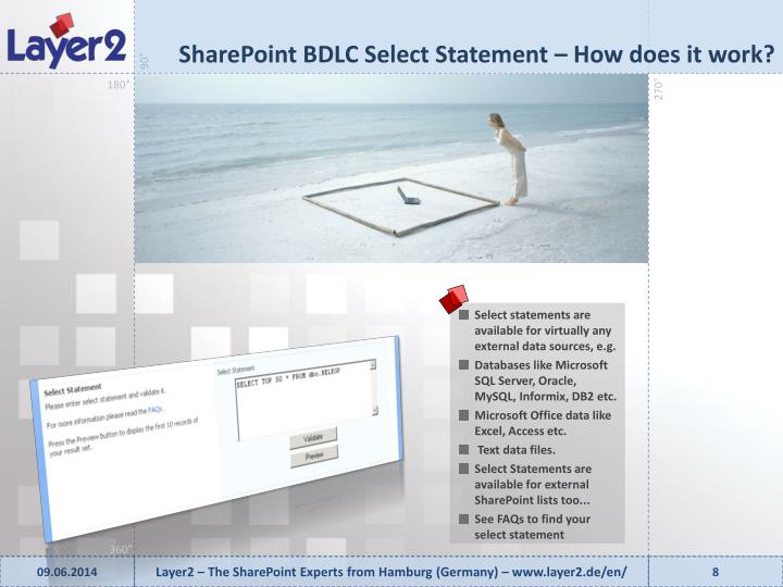 SharePoint BDLC Select Statement –