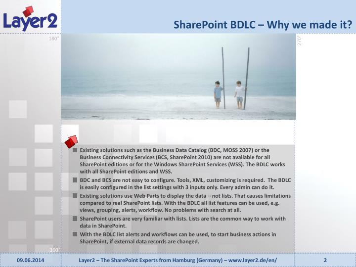 Sharepoint bdlc why we made it
