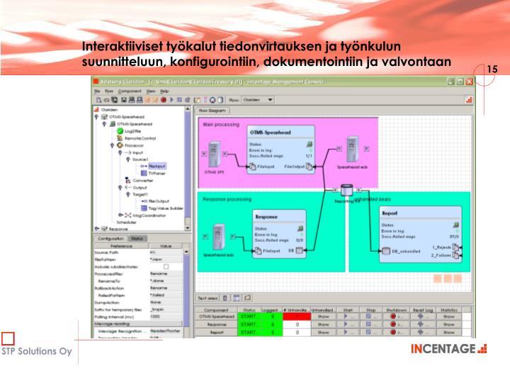 Interaktiiviset työkalut tiedonvirtauksen ja työnkulun suunnitteluun, konfigurointiin, dokumentointiin ja valvontaan