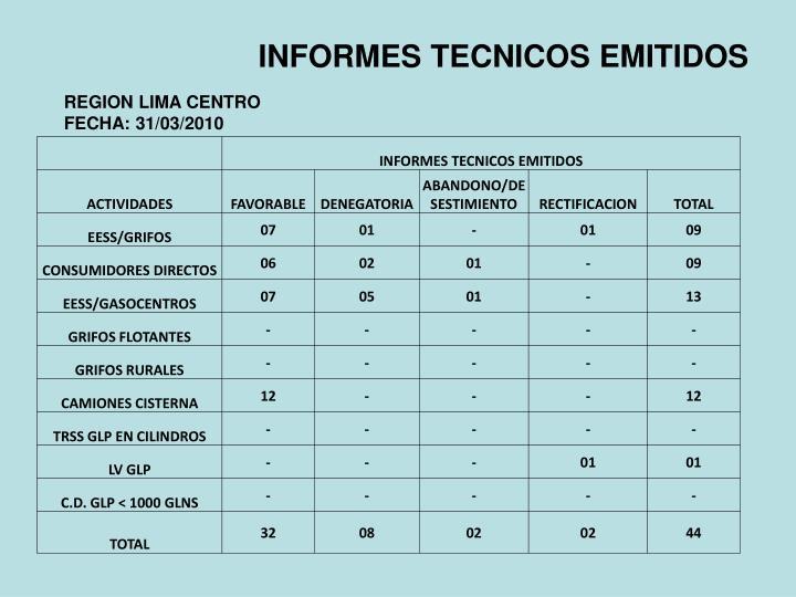 INFORMES TECNICOS EMITIDOS