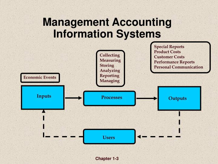 Management accounting information systems