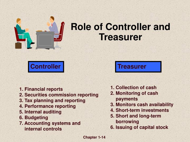 Role of Controller and Treasurer