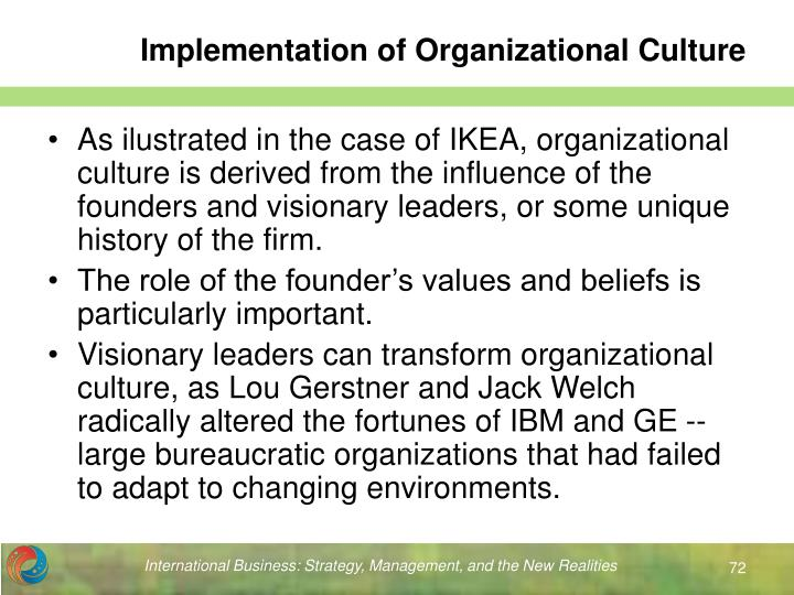 Implementation of Organizational Culture