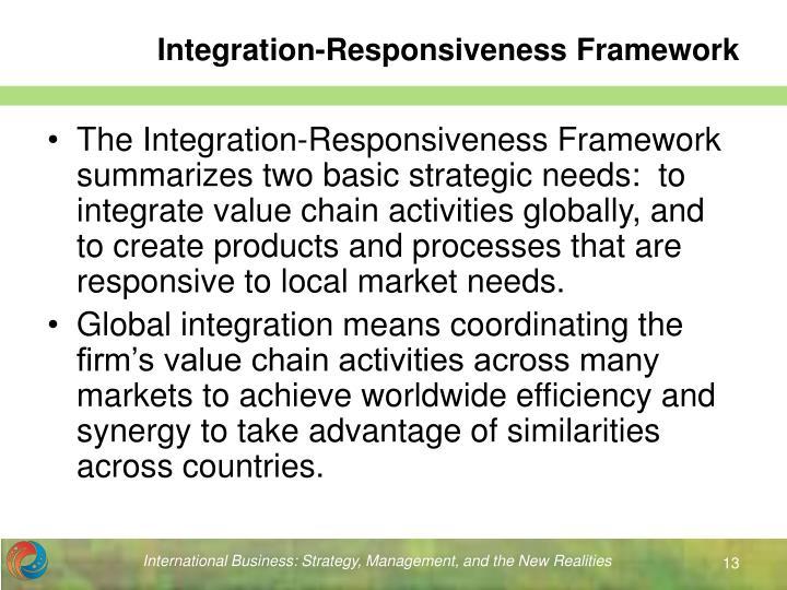 Integration-Responsiveness Framework