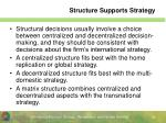structure supports strategy