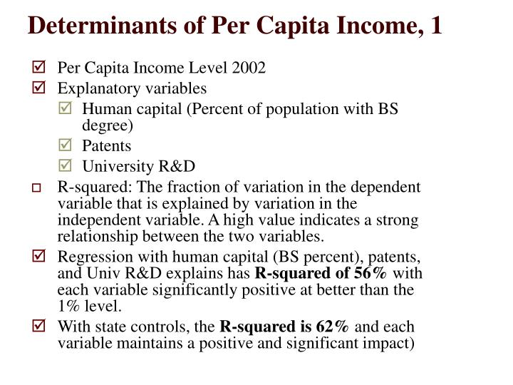 Determinants of Per Capita Income, 1