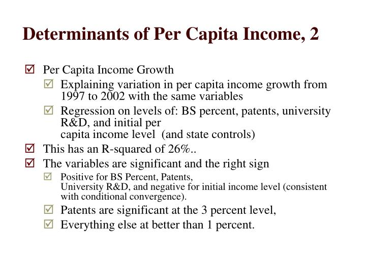 Determinants of Per Capita Income, 2