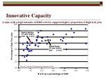 innovative capacity