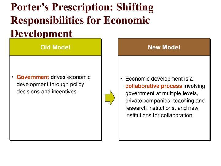 Porter's Prescription: Shifting Responsibilities for Economic Development