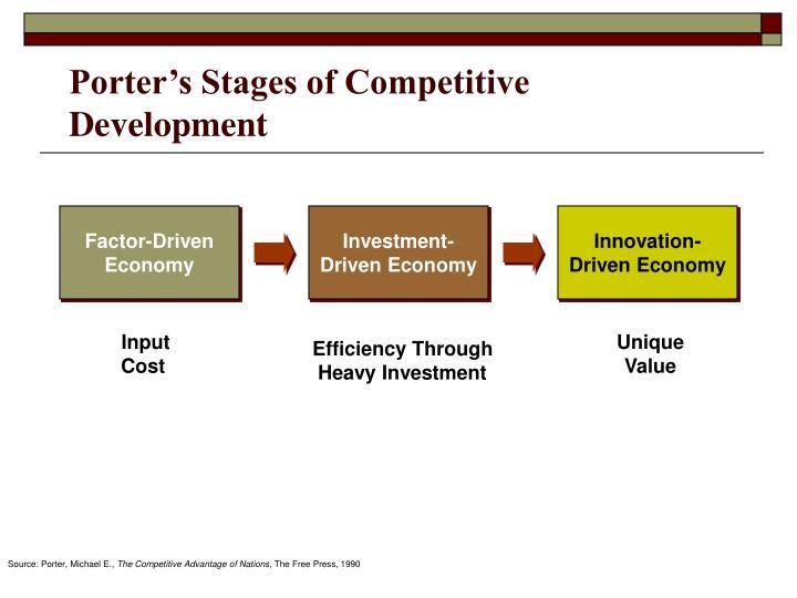 Factor-Driven Economy