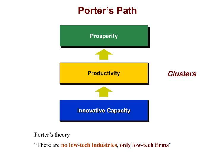 Porter's Path