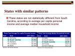 states with similar patterns