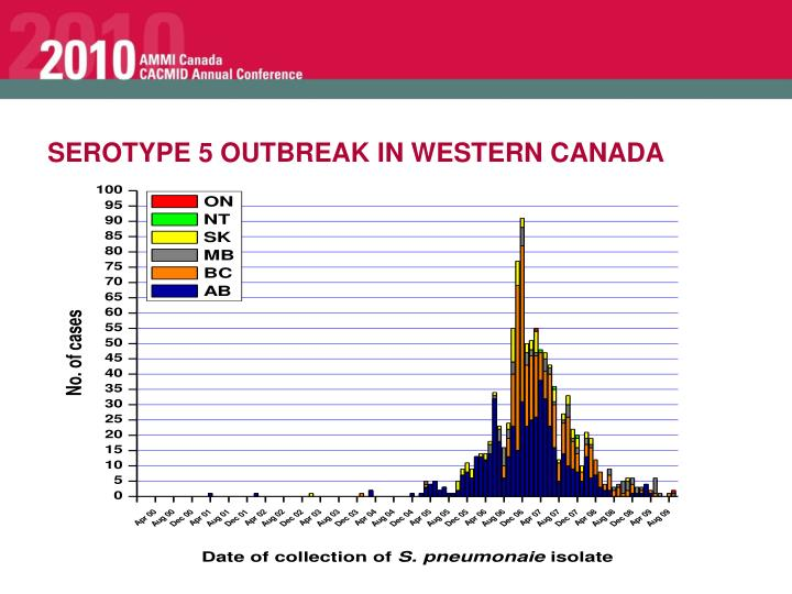 SEROTYPE 5 OUTBREAK IN WESTERN CANADA