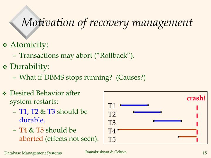 Motivation of recovery management