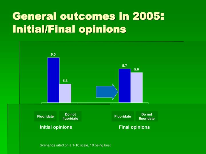 General outcomes in 2005