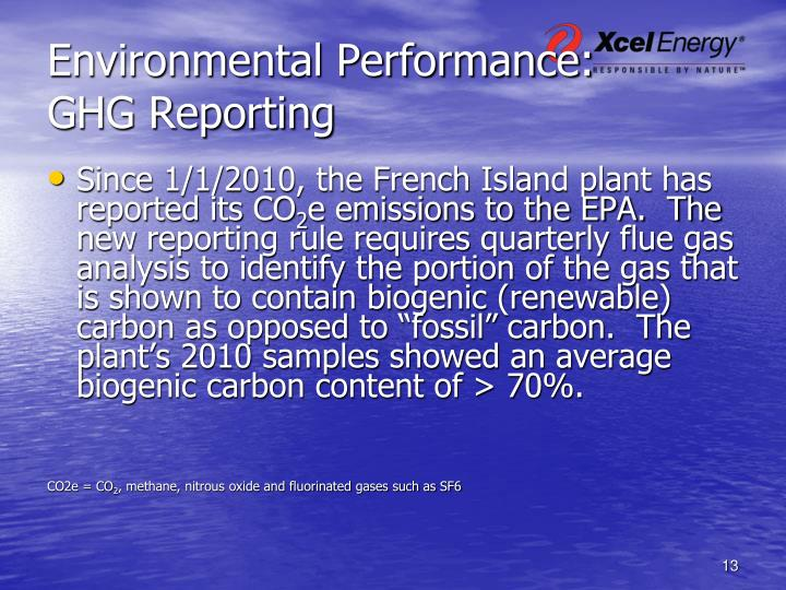 Environmental Performance: