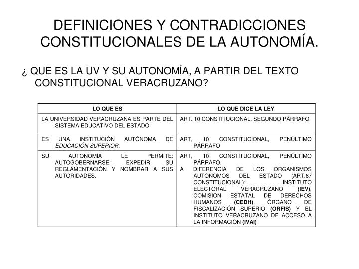 DEFINICIONES Y CONTRADICCIONES CONSTITUCIONALES DE LA AUTONOMÍA.