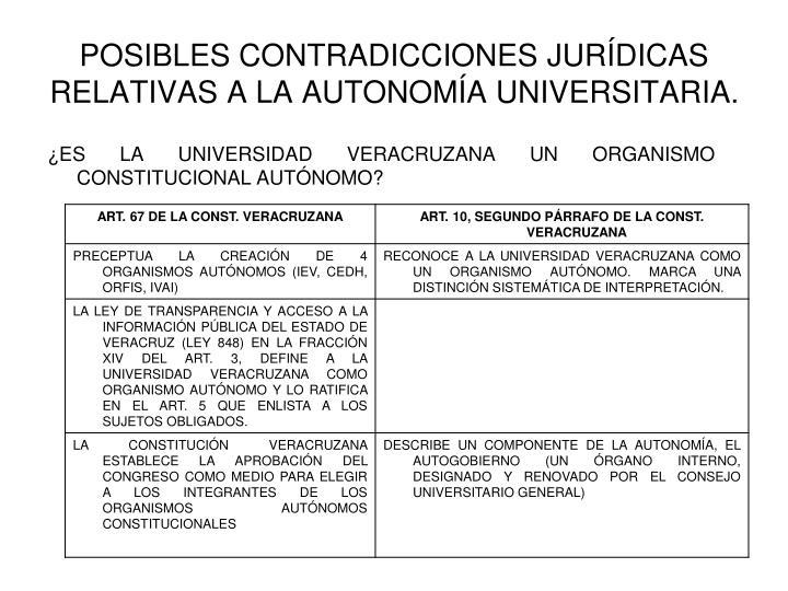 POSIBLES CONTRADICCIONES JURÍDICAS RELATIVAS A LA AUTONOMÍA UNIVERSITARIA.