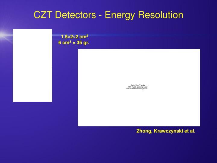 CZT Detectors - Energy Resolution