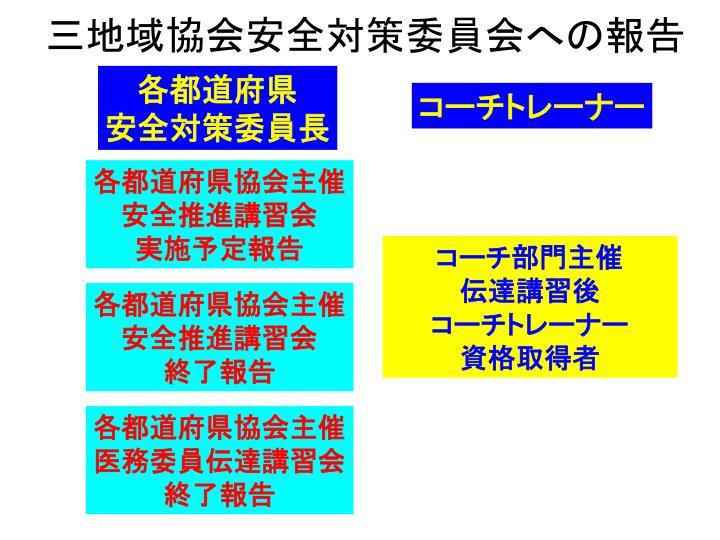 三地域協会安全対策委員会への報告