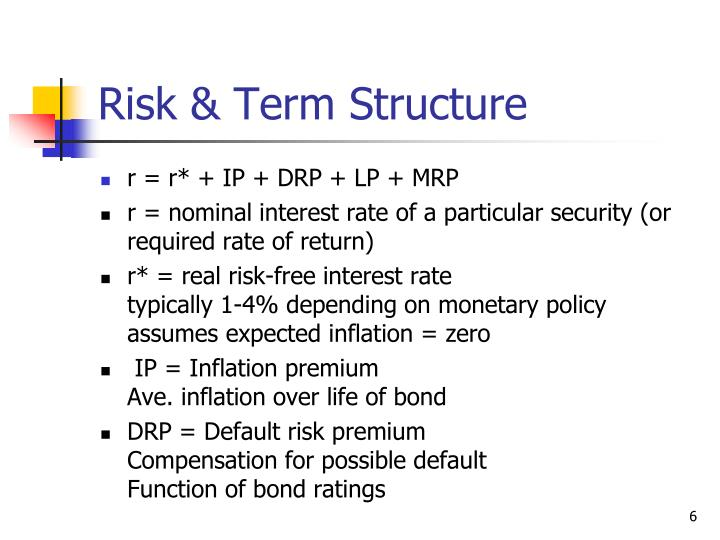 Risk & Term Structure
