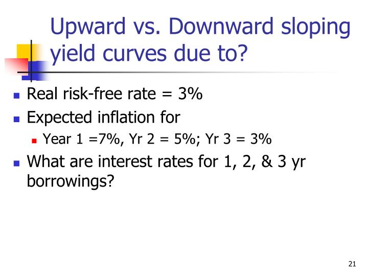 Upward vs. Downward sloping yield curves due to?