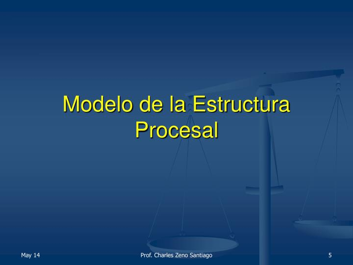 Modelo de la Estructura Procesal