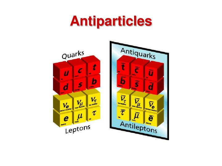Antiparticles