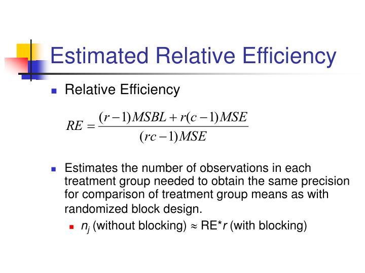 Estimated Relative Efficiency