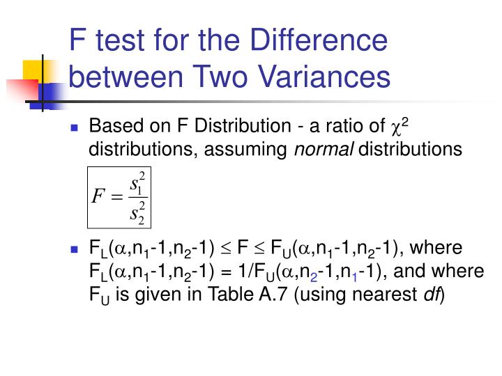 F test for the Difference between Two Variances