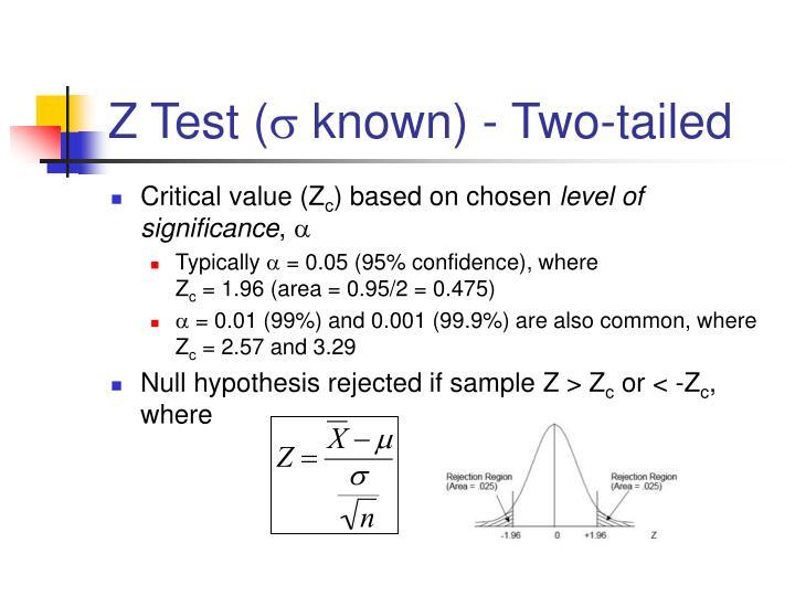 Z Test (