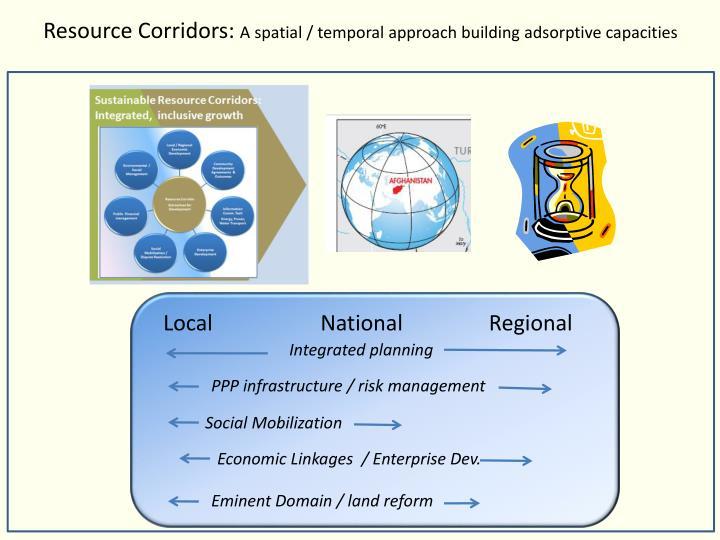 Resource Corridors: