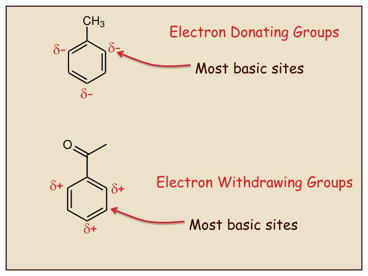 Electron Donating Groups