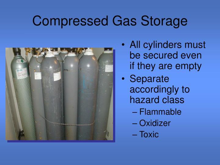 Compressed Gas Storage
