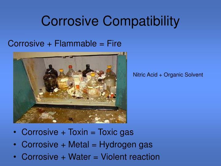 Corrosive Compatibility